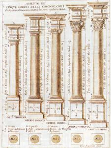 A. Palladio - Gli ordini architettonici