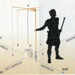 La gromma, antico strumento di misurazione romano